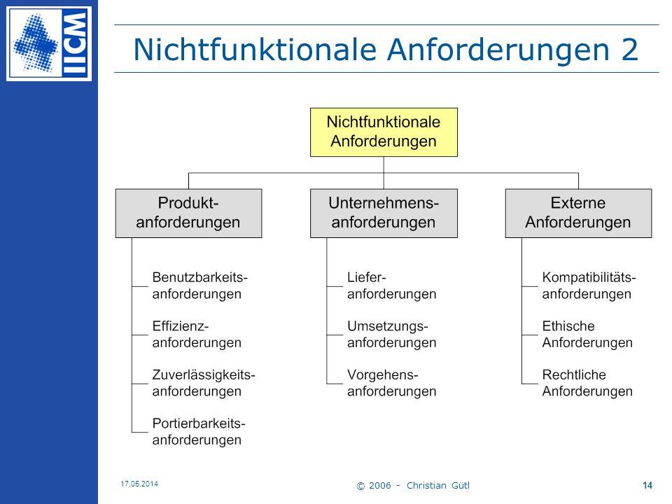 Nichtfunktionale Anforderungen 2