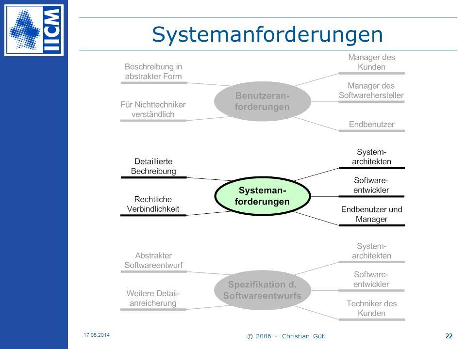 Systemanforderungen 30.03.2017 © 2006 - Christian Gütl