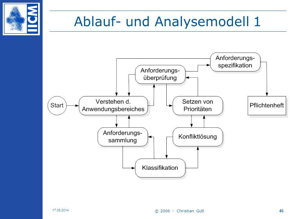 Ablauf- und Analysemodell 1