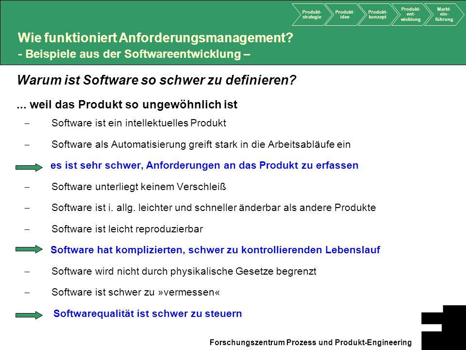 Warum ist Software so schwer zu definieren