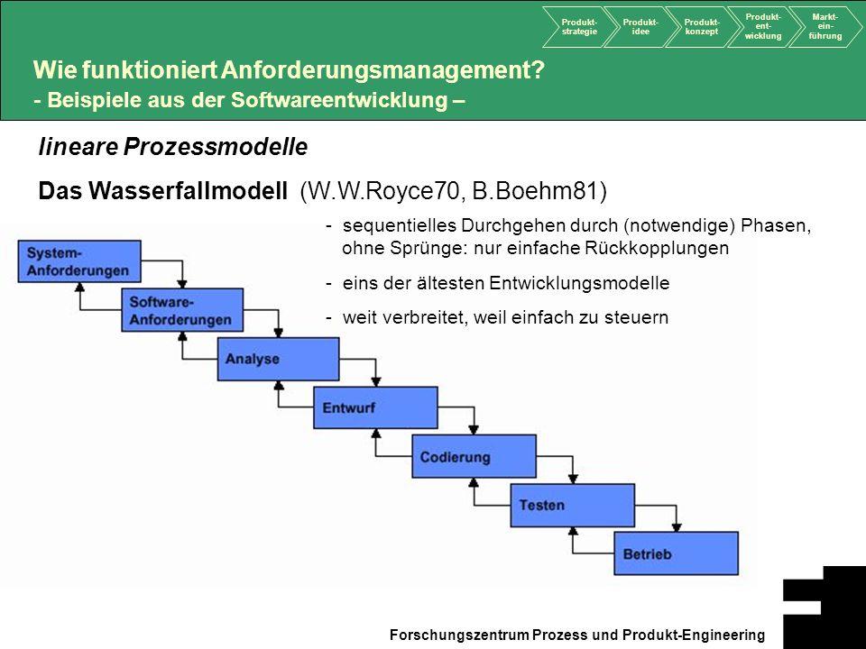 lineare Prozessmodelle