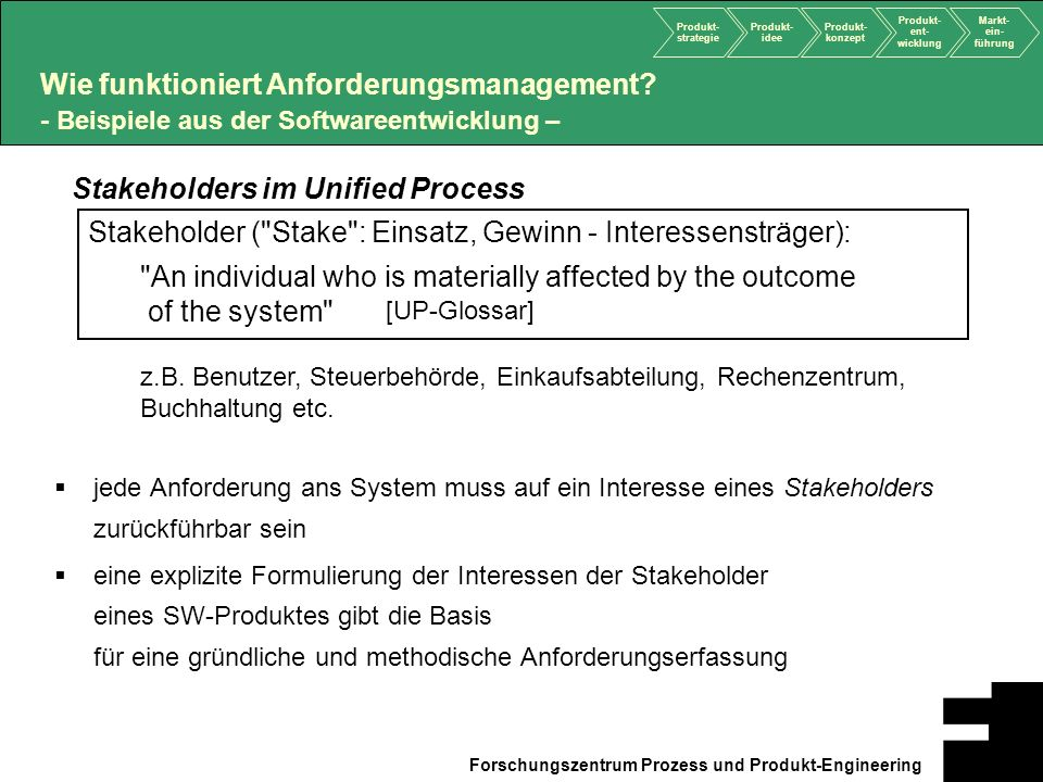 Stakeholders im Unified Process