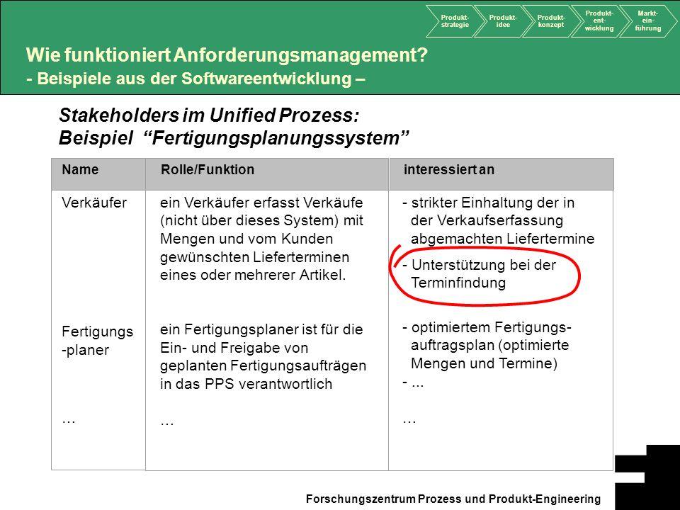 Stakeholders im Unified Prozess: Beispiel Fertigungsplanungssystem