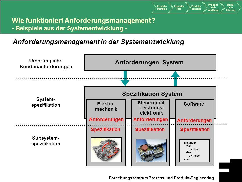 Subsystem- spezifikation