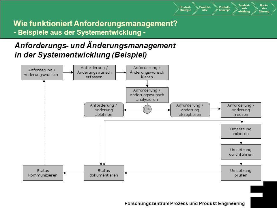 Anforderungs- und Änderungsmanagement
