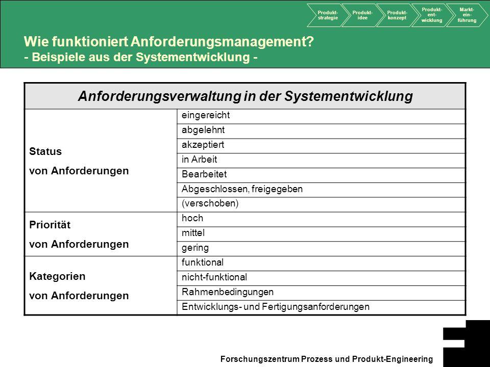 Anforderungsverwaltung in der Systementwicklung