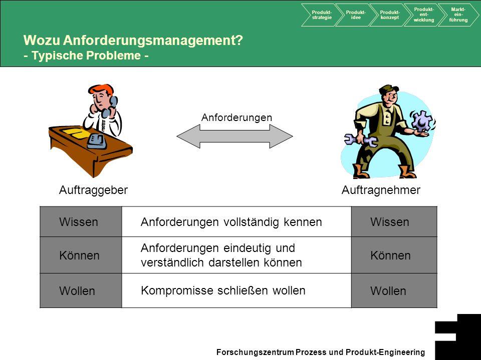 Wozu Anforderungsmanagement - Typische Probleme -