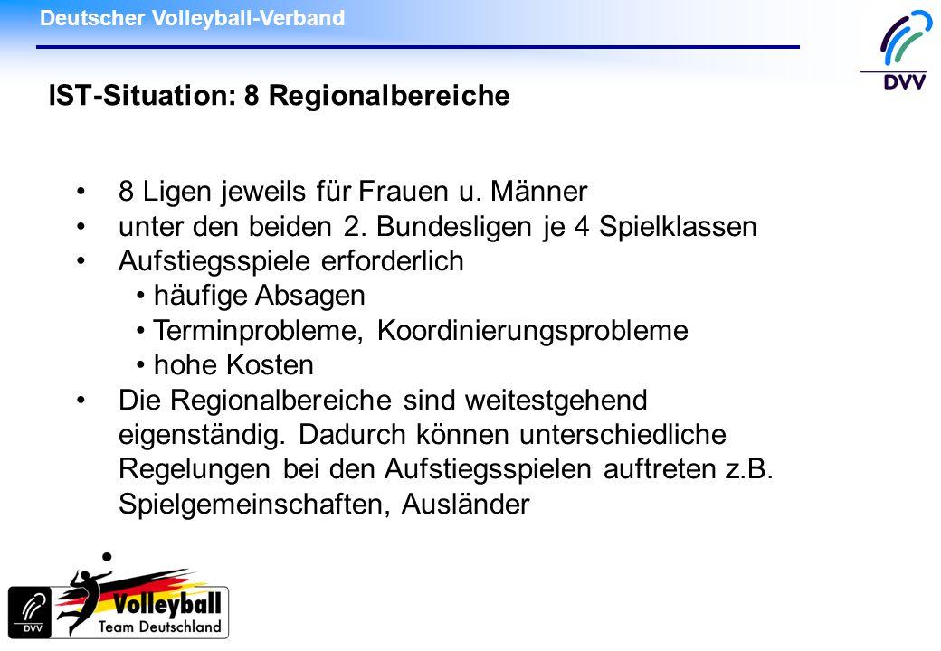 IST-Situation: 8 Regionalbereiche