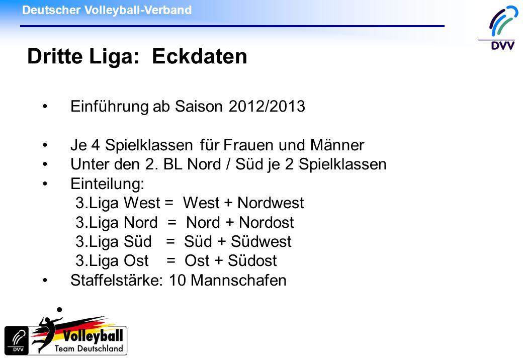 Dritte Liga: Eckdaten Einführung ab Saison 2012/2013