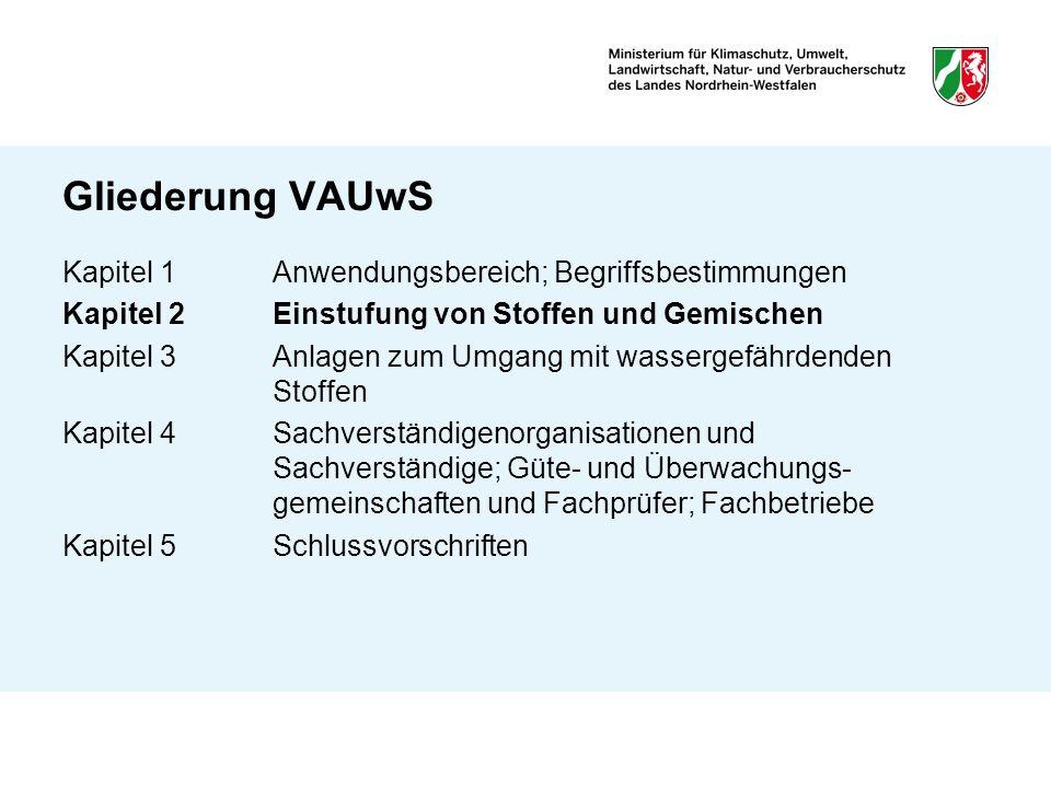 Gliederung VAUwS Kapitel 1 Anwendungsbereich; Begriffsbestimmungen