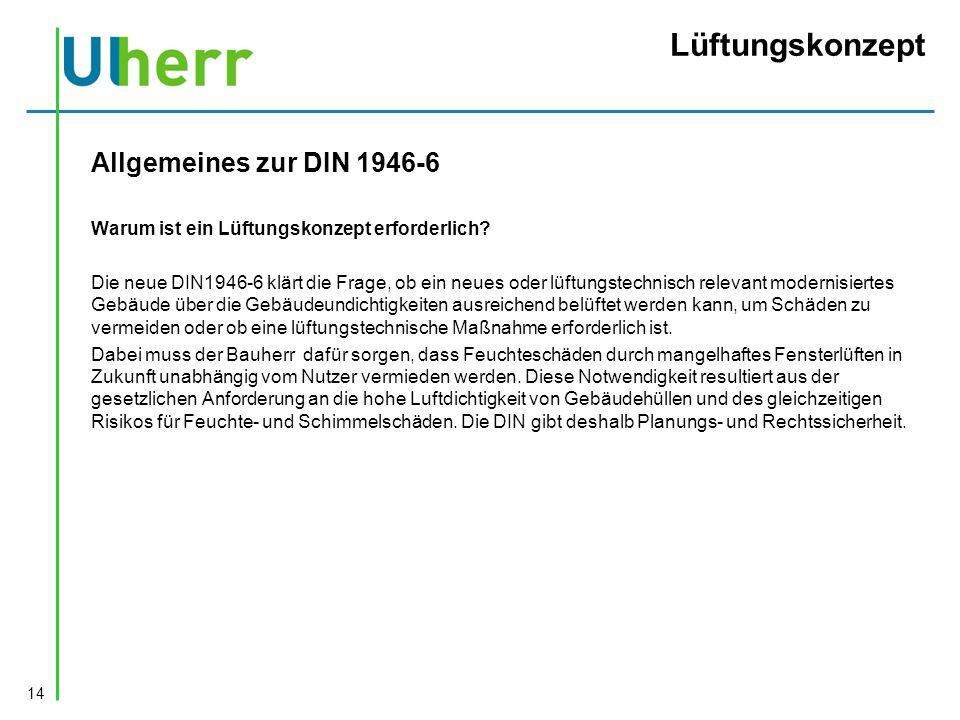 Lüftungskonzept Allgemeines zur DIN 1946-6