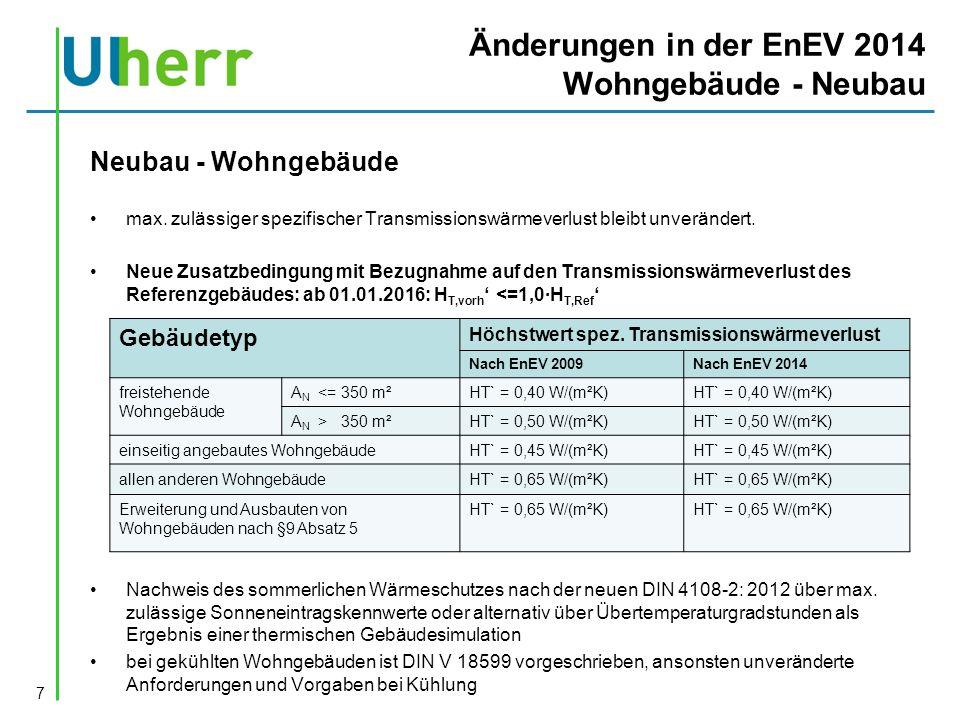 Änderungen in der EnEV 2014 Wohngebäude - Neubau