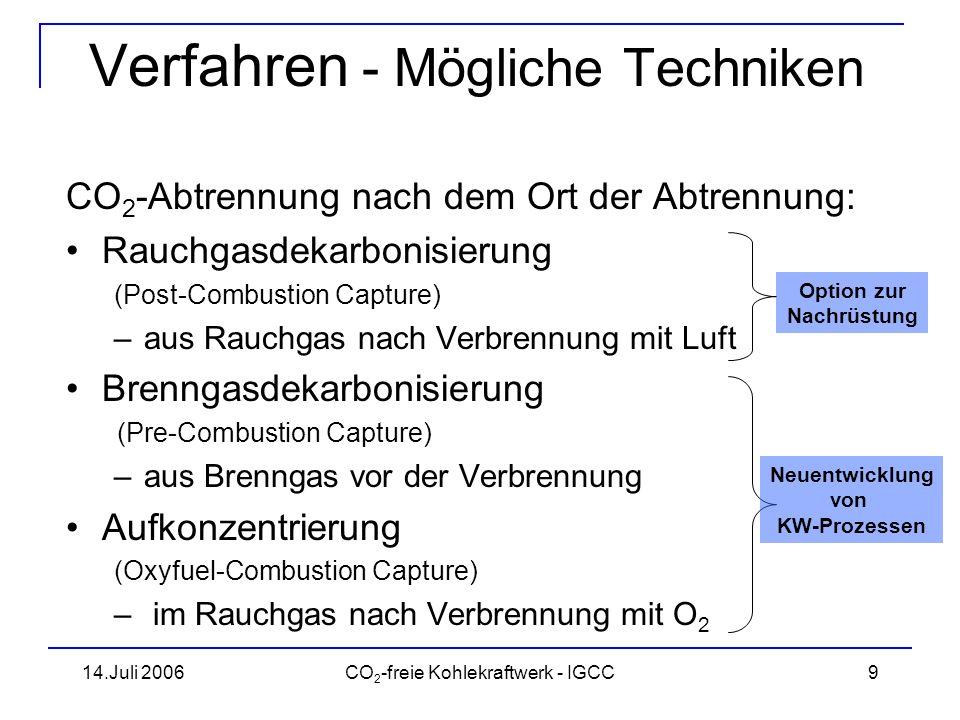 Verfahren - Mögliche Techniken