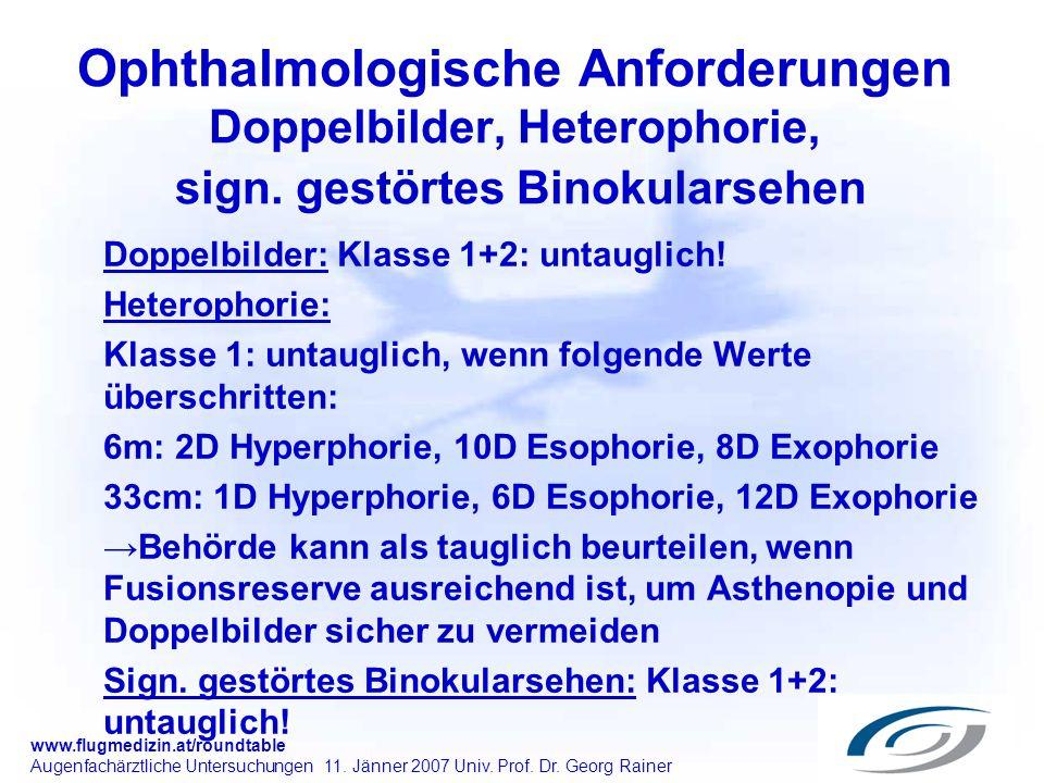 Ophthalmologische Anforderungen Doppelbilder, Heterophorie, sign