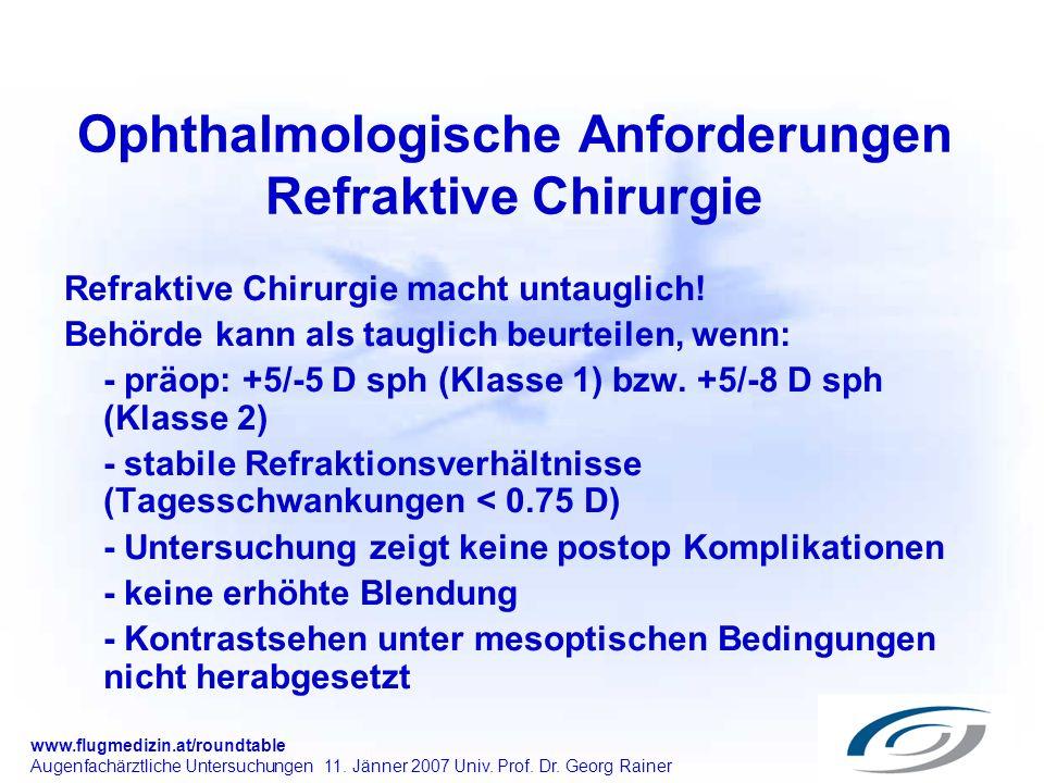 Ophthalmologische Anforderungen Refraktive Chirurgie