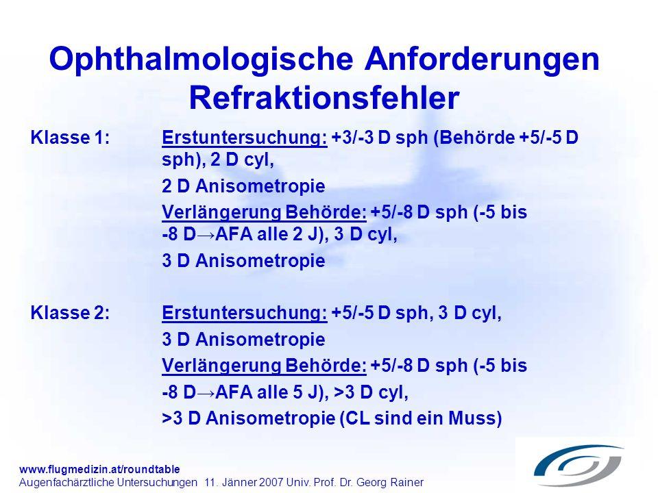 Ophthalmologische Anforderungen Refraktionsfehler
