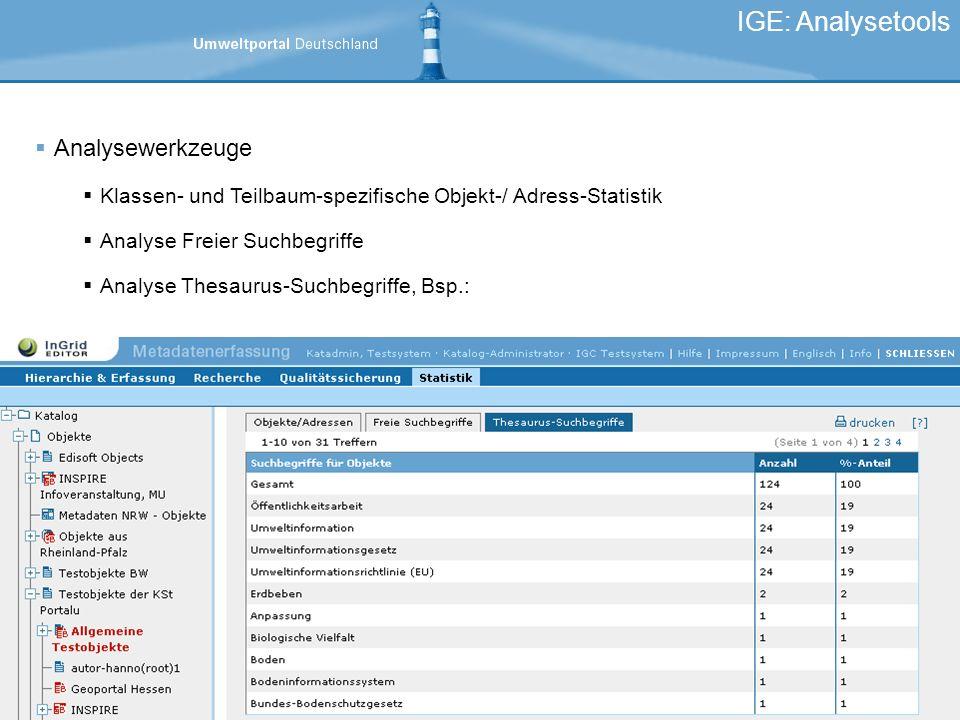 IGE: Analysetools Analysewerkzeuge