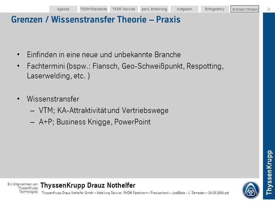 Grenzen / Wissenstransfer Theorie – Praxis