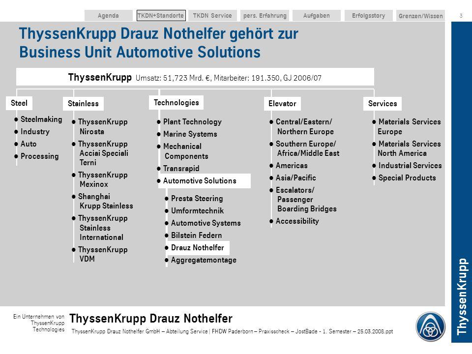 ThyssenKrupp Umsatz: 51,723 Mrd. €, Mitarbeiter: 191.350, GJ 2006/07