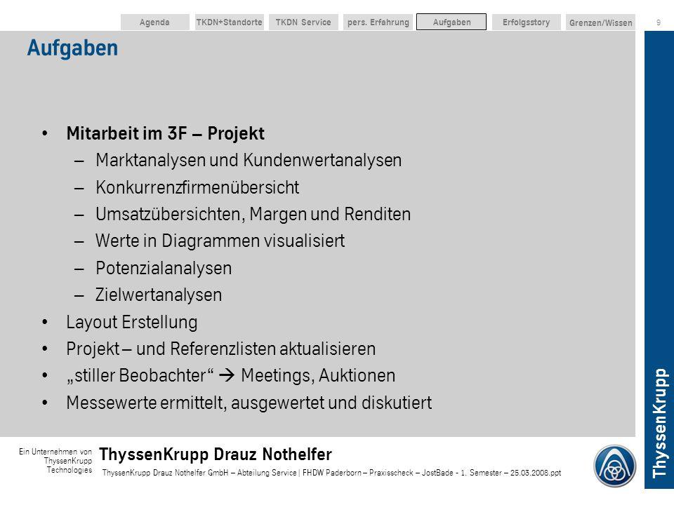 Aufgaben Mitarbeit im 3F – Projekt