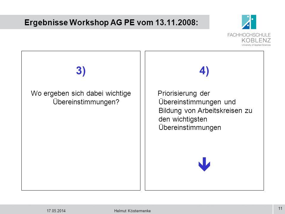 Ergebnisse Workshop AG PE vom 13.11.2008: