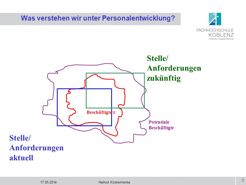 Was verstehen wir unter Personalentwicklung