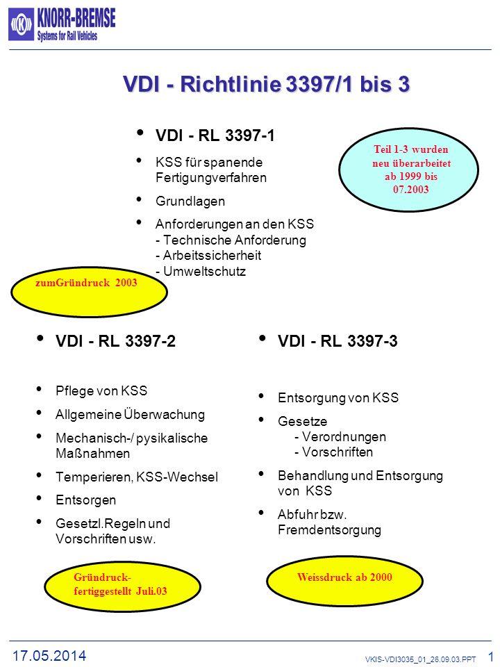 Teil 1-3 wurden neu überarbeitet ab 1999 bis 07.2003