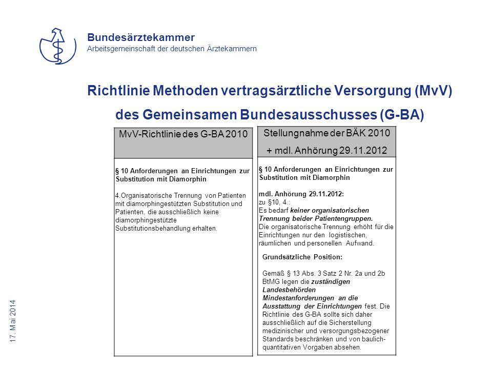MvV-Richtlinie des G-BA 2010