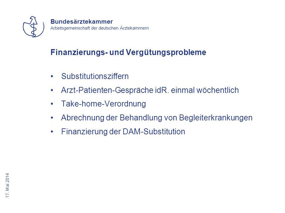Finanzierungs- und Vergütungsprobleme