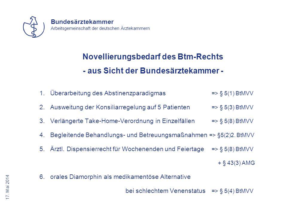 Novellierungsbedarf des Btm-Rechts - aus Sicht der Bundesärztekammer -