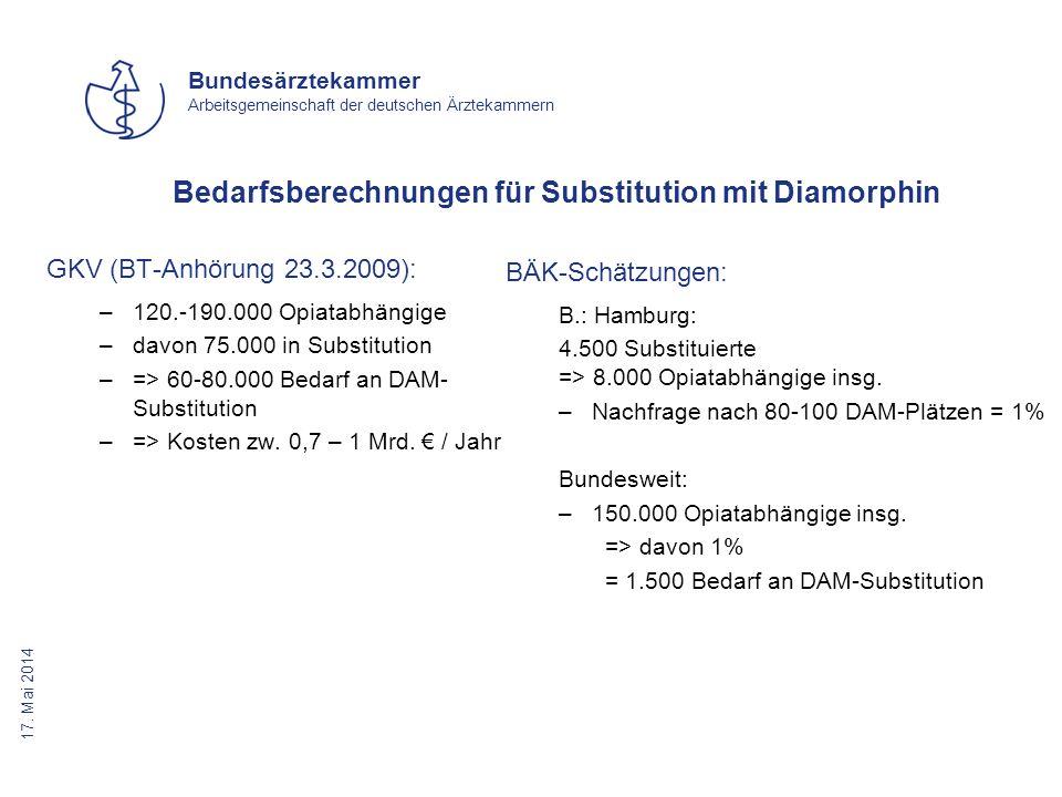 Bedarfsberechnungen für Substitution mit Diamorphin