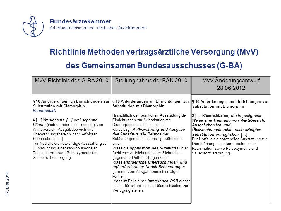 Richtlinie Methoden vertragsärztliche Versorgung (MvV) des Gemeinsamen Bundesausschusses (G-BA)