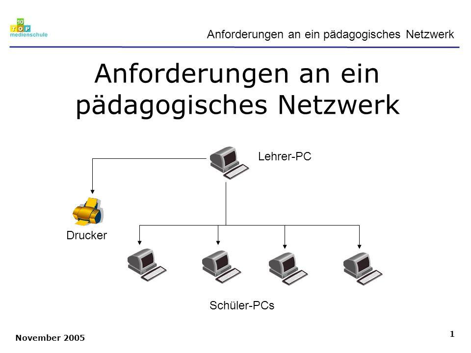 Anforderungen an ein pädagogisches Netzwerk