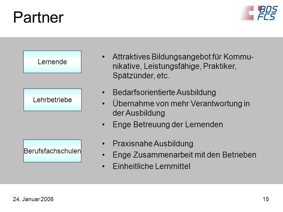 Partner Lernende. Attraktives Bildungsangebot für Kommu-nikative, Leistungsfähige, Praktiker, Spätzünder, etc.