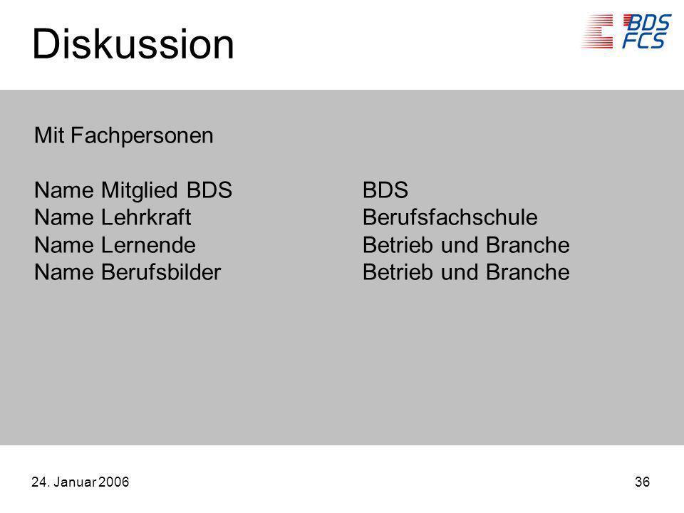 Diskussion Mit Fachpersonen Name Mitglied BDS BDS
