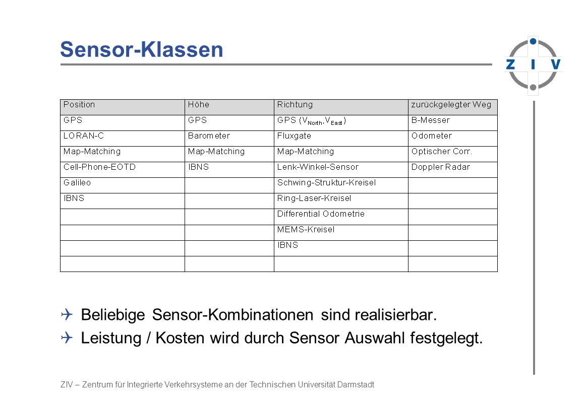 Sensor-Klassen Beliebige Sensor-Kombinationen sind realisierbar.