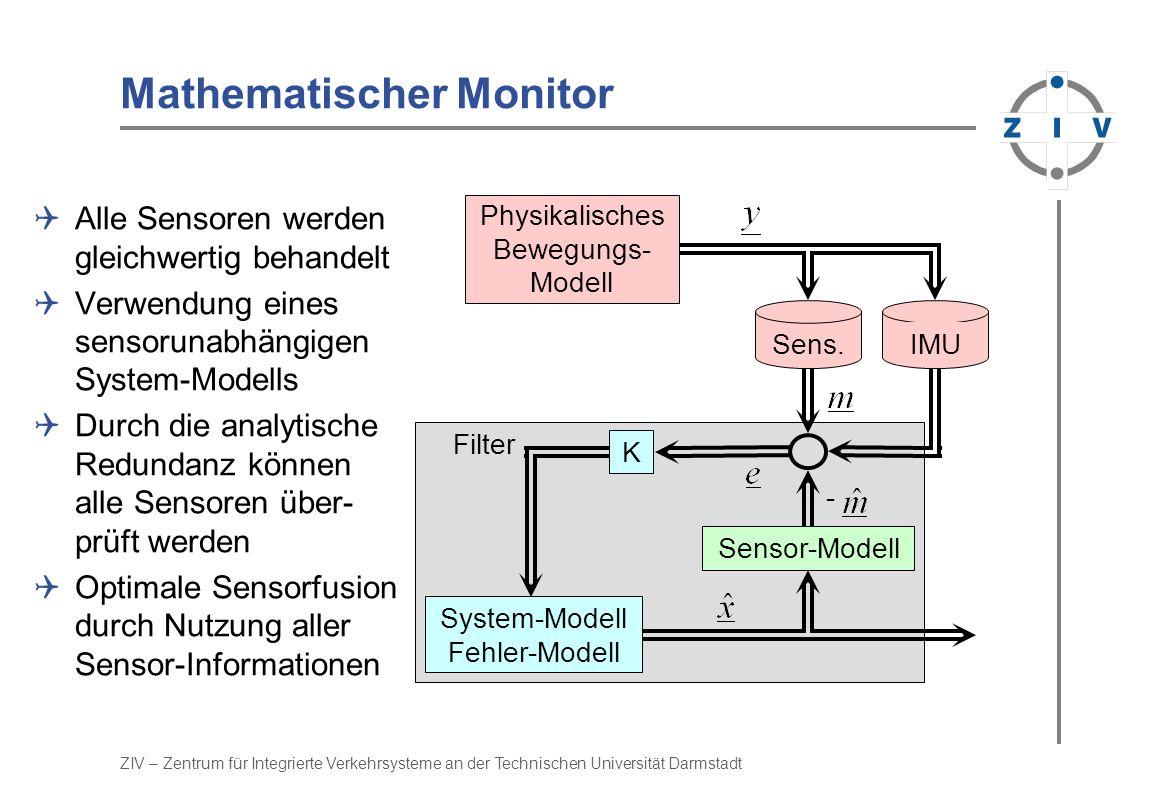 Mathematischer Monitor