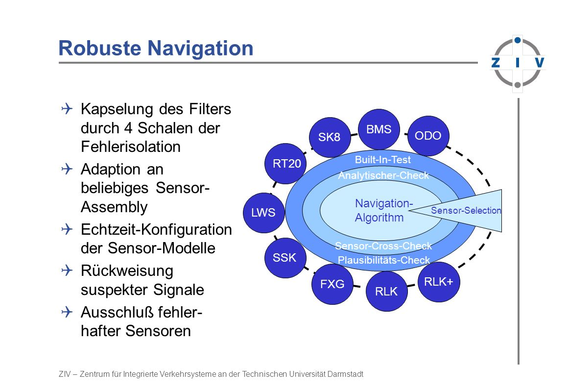Robuste Navigation Kapselung des Filters durch 4 Schalen der Fehlerisolation. Adaption an beliebiges Sensor-Assembly.