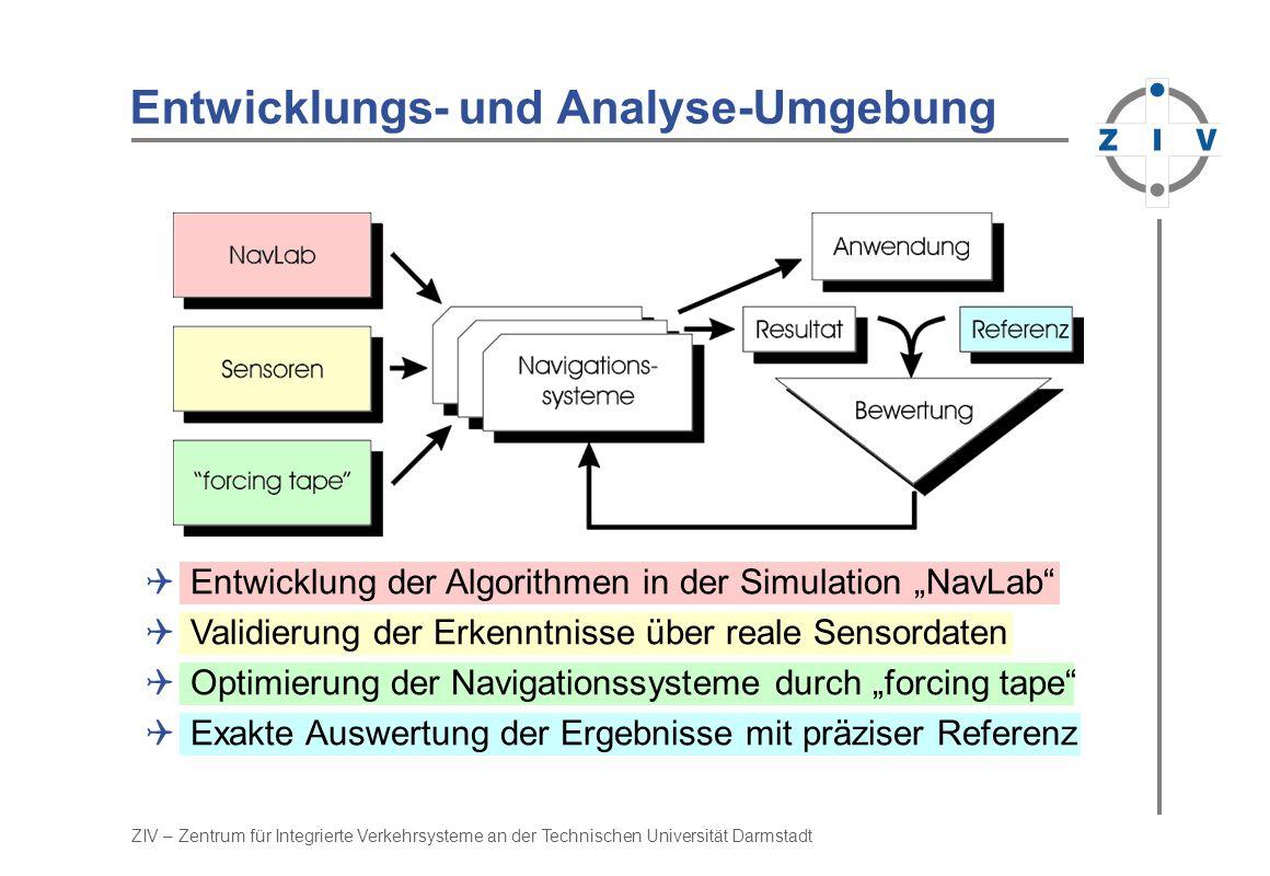 Entwicklungs- und Analyse-Umgebung