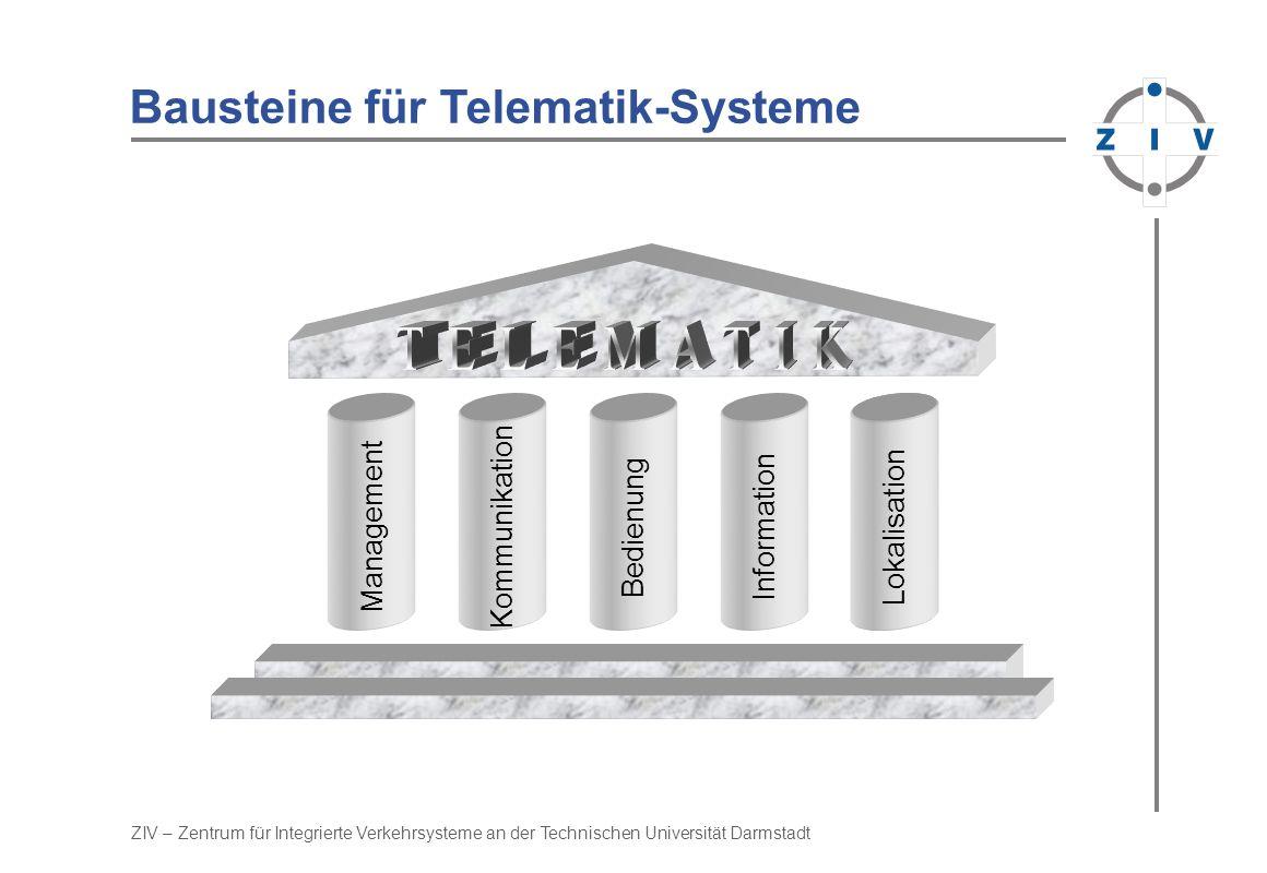 TELEMATIK Bausteine für Telematik-Systeme Management Kommunikation