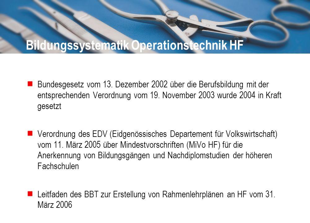 Bildungssystematik Operationstechnik HF