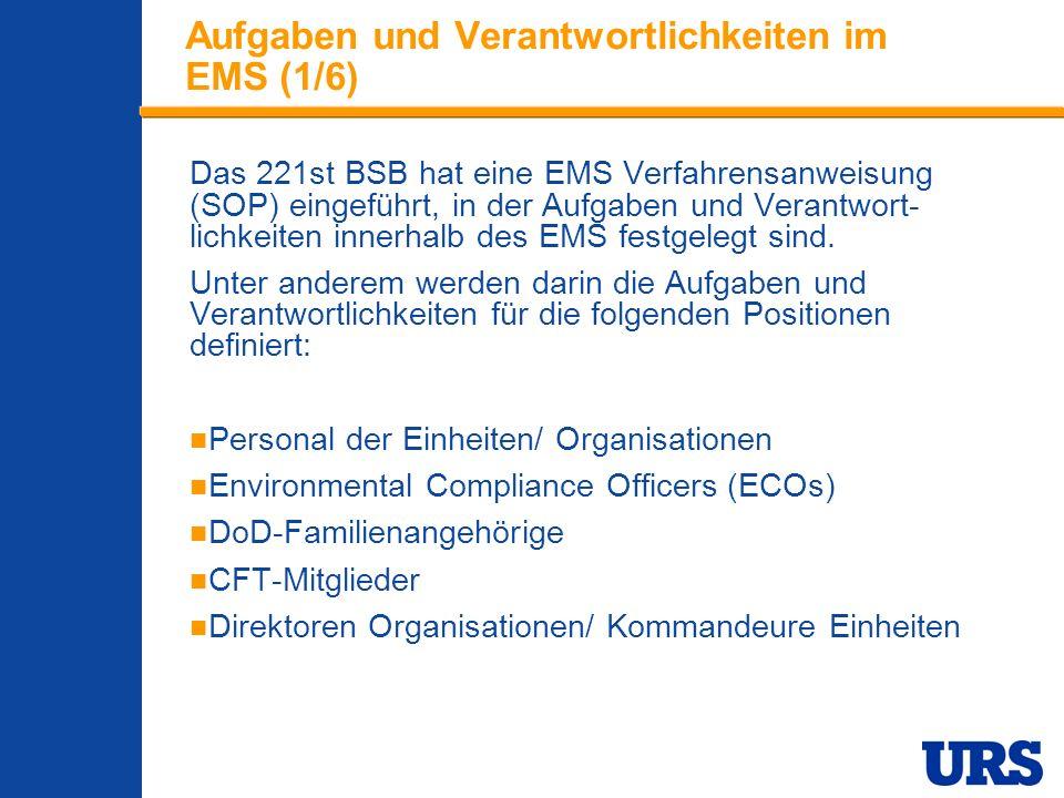 Aufgaben und Verantwortlichkeiten im EMS (1/6)