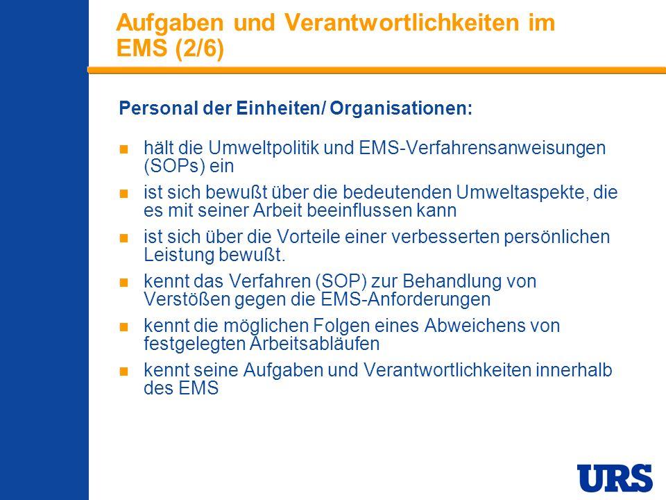 Aufgaben und Verantwortlichkeiten im EMS (2/6)
