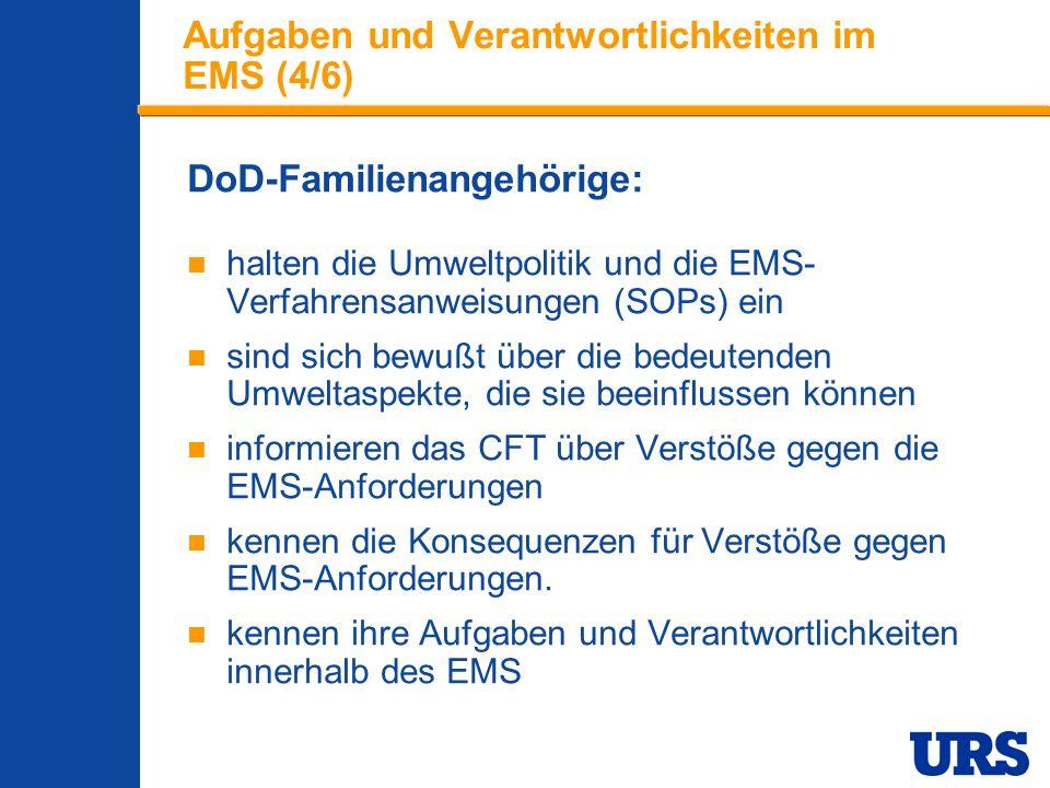 Aufgaben und Verantwortlichkeiten im EMS (4/6)