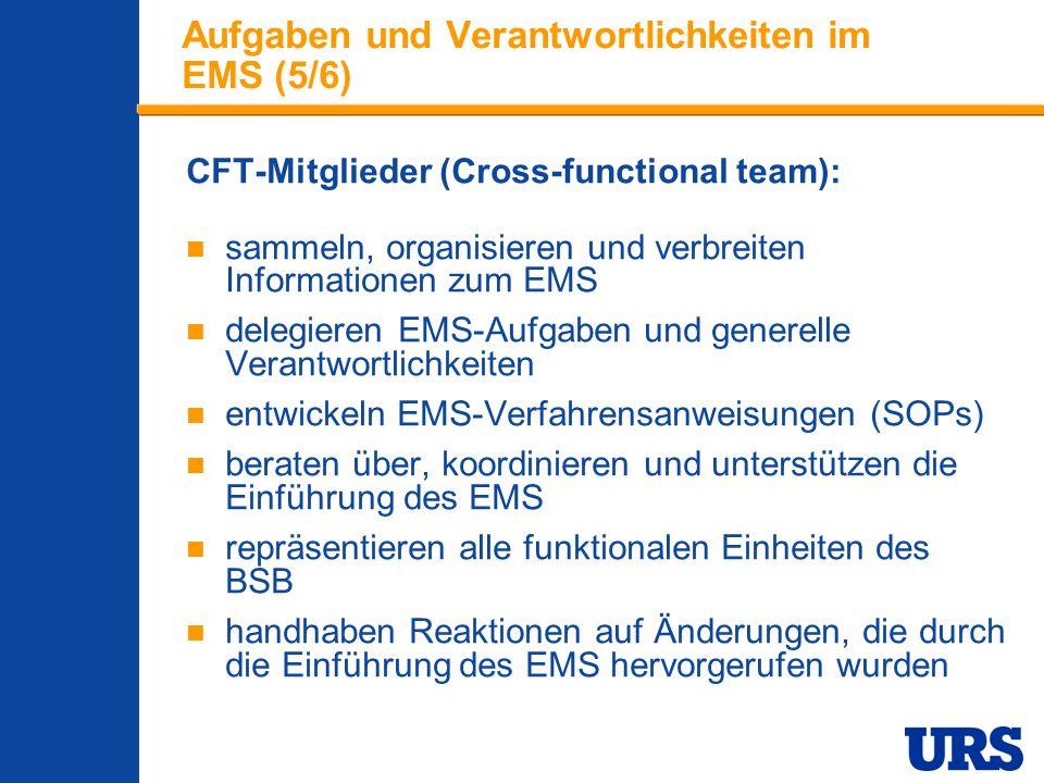 Aufgaben und Verantwortlichkeiten im EMS (5/6)