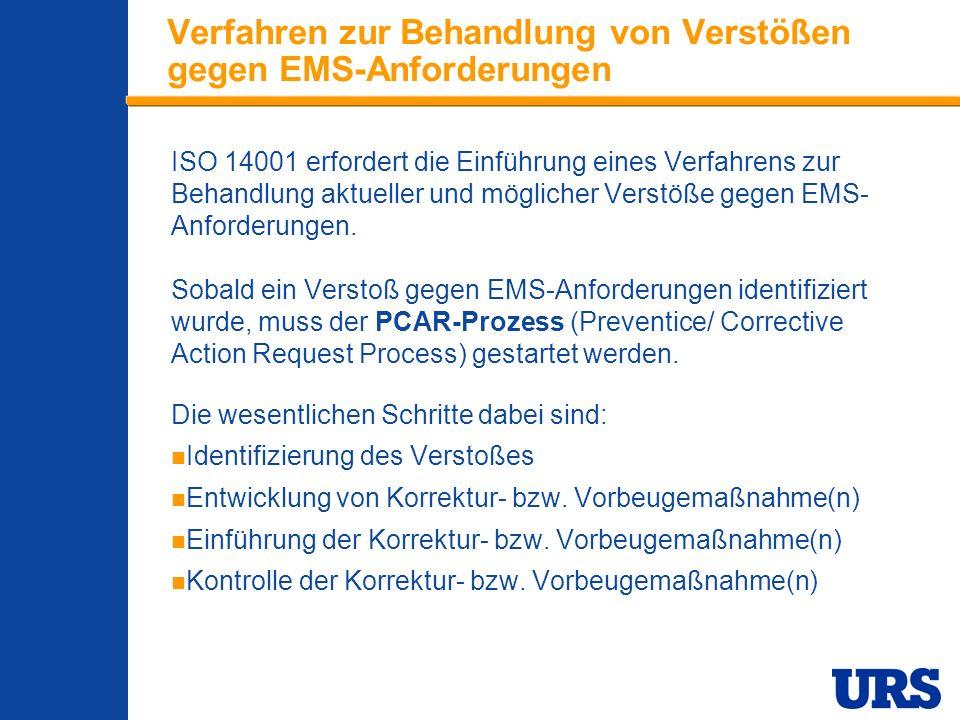 Verfahren zur Behandlung von Verstößen gegen EMS-Anforderungen