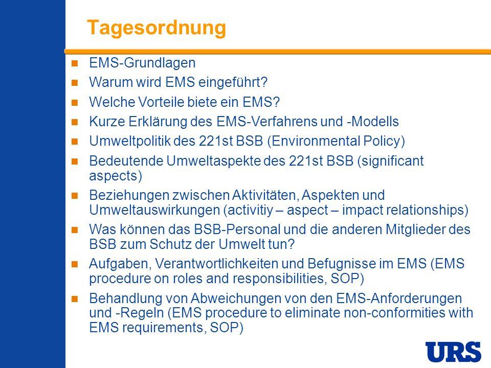 Tagesordnung EMS-Grundlagen Warum wird EMS eingeführt
