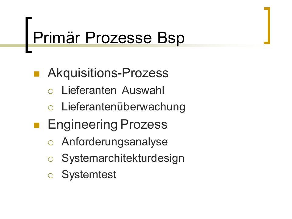 Primär Prozesse Bsp Akquisitions-Prozess Engineering Prozess