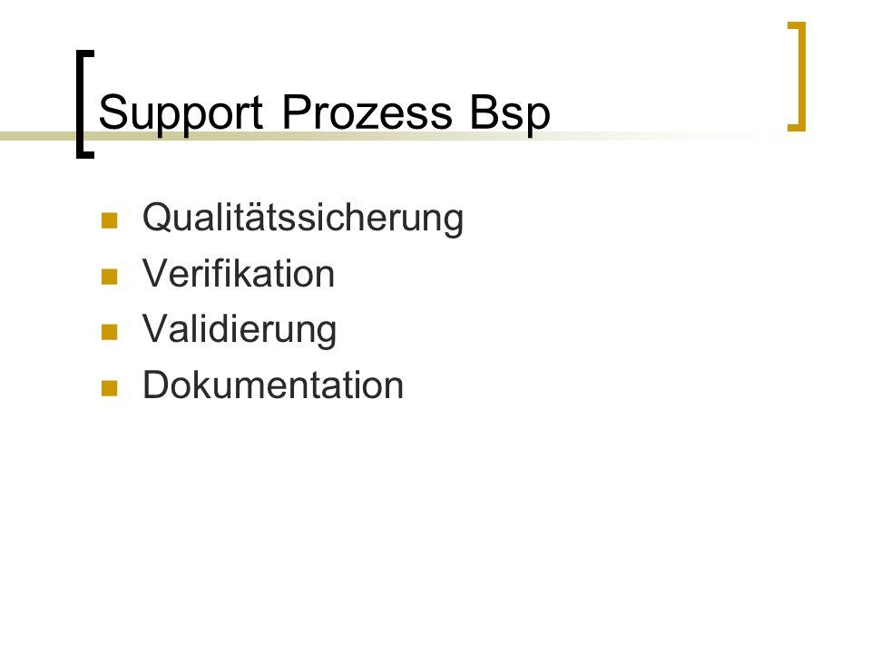Support Prozess Bsp Qualitätssicherung Verifikation Validierung