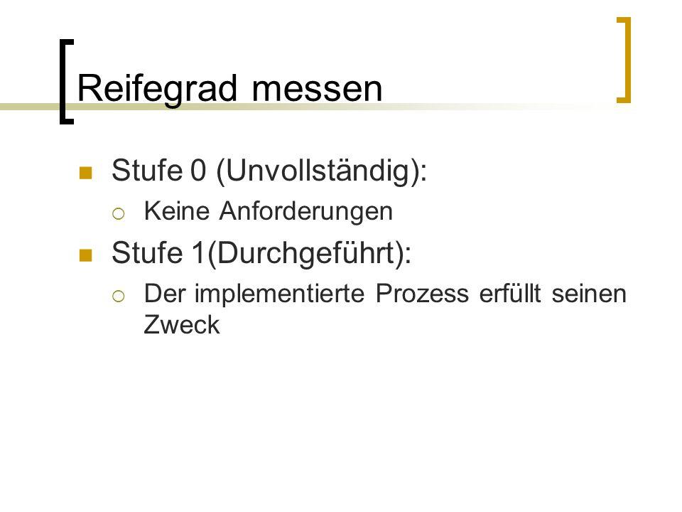 Reifegrad messen Stufe 0 (Unvollständig): Stufe 1(Durchgeführt):